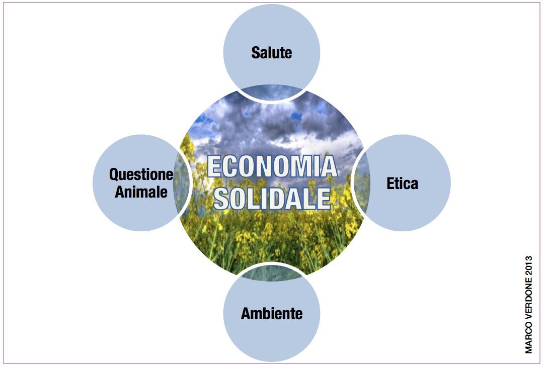 Economia-solidale-e-QA
